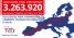 O sucesso de Stop TTIP: mais de 3,2 milhões de assinaturas!